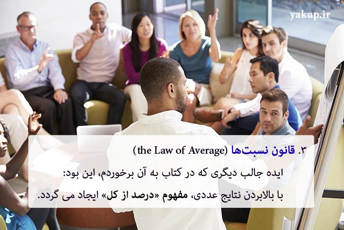 قانون نسبت ها